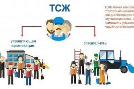 Приглашаем ТСЖ и ЖСК к сотрудничеству!